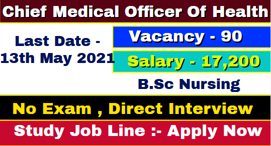 CMHO Kalimpong Recruitment 2021